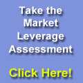Market Leverage Assessment